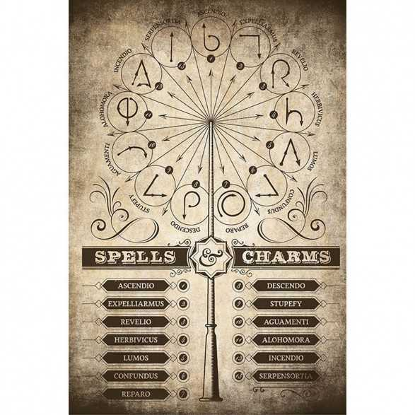Poster Spells and Charms - Harry Potter
